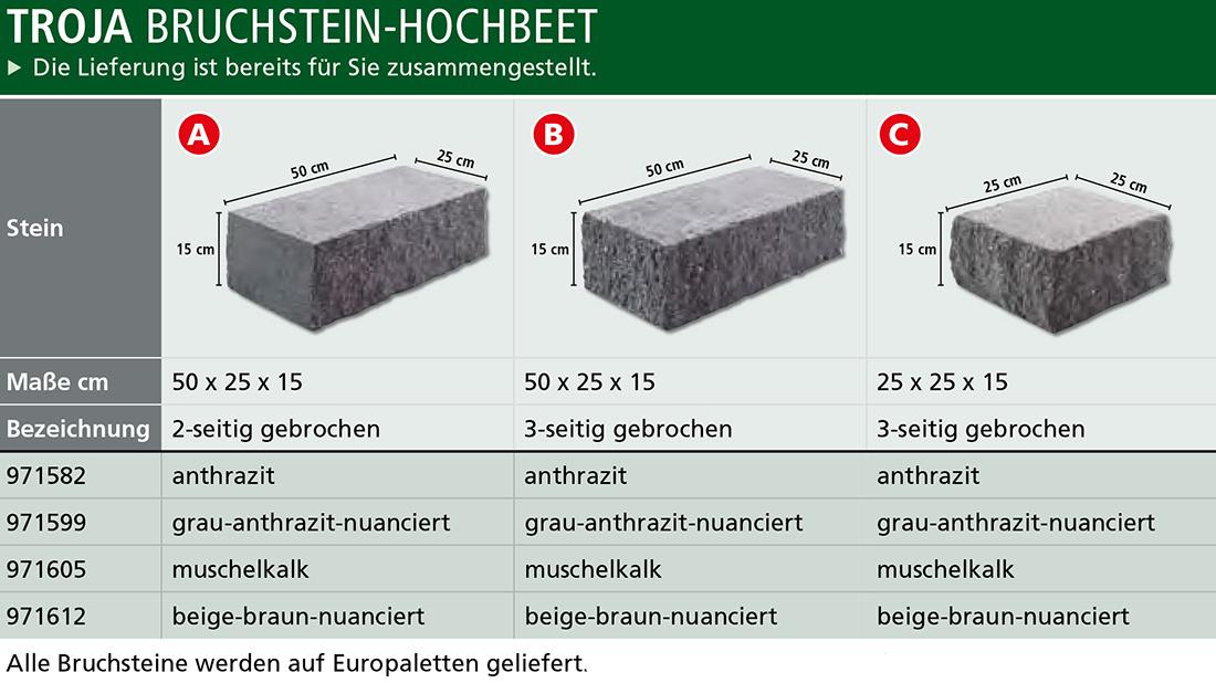Troja Bruchsteinsystem Mit Klb Gala Bruchsteinen Akzente Setzen Klb
