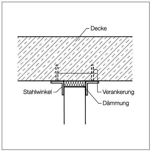 nichttragende innenw nde von klb klimaleichtblock hinweise zum einbau von trennw nden klb. Black Bedroom Furniture Sets. Home Design Ideas